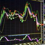 Индикатор Ишимоку Кинко Хайо – отличный инструмент для эффективной торговли на Форекс