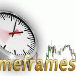 Таймфрейм и его значение в торговле на рынке валюты Форекс