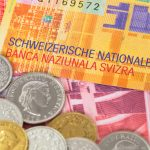 Динамика швейцарского франка