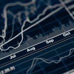 Изучение сезонности показателей внешней торговли